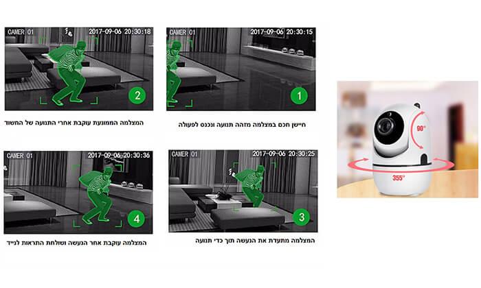 4 מצלמת IP אלחוטית ממונעת