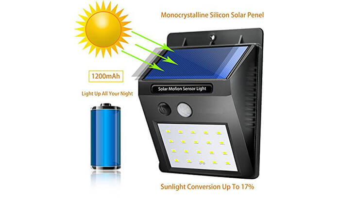 5 תאורת LED סולארית עם חיישן תנועה