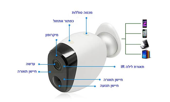 3 מצלמת אבטחהIP אלחוטית