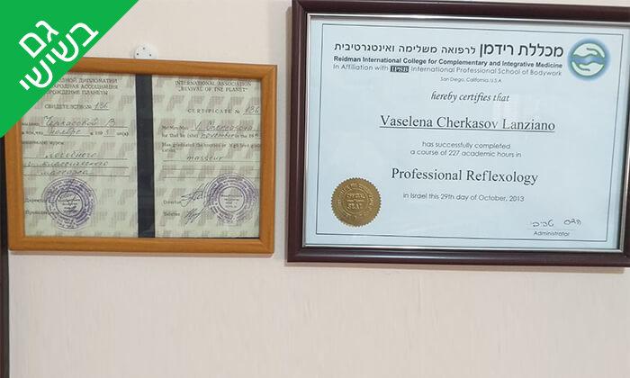 5 עיסוי מקצועי אצל לינה צרסקוב, רחובות