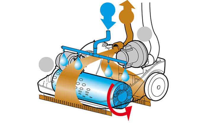 7 שואב אבק ומים ומכונת שטיפה מבית LAVOR